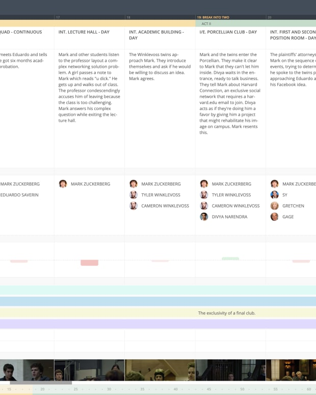 social_network_example_timeline
