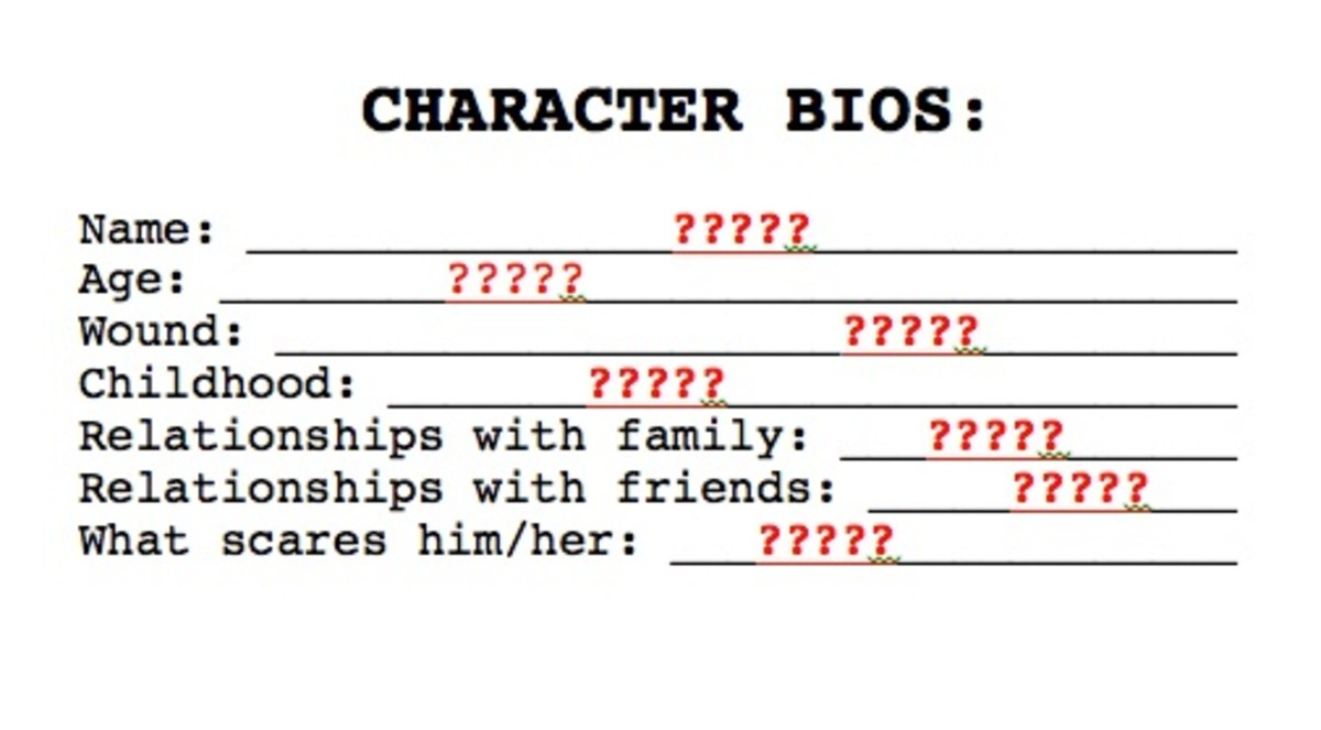 character biographies 2