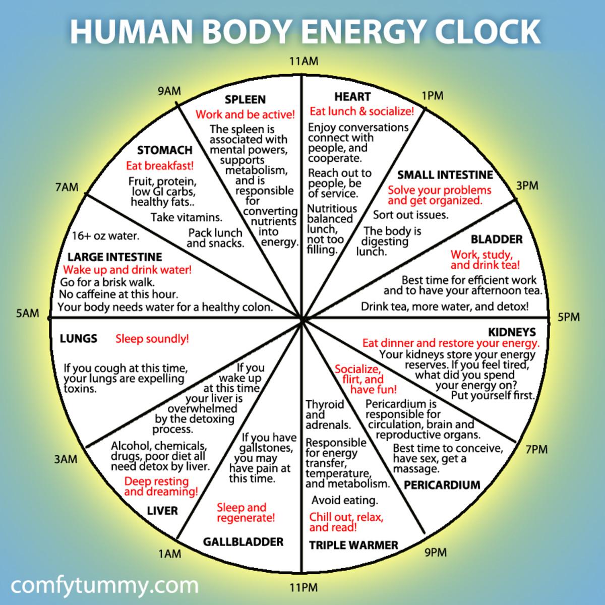 energy-clock