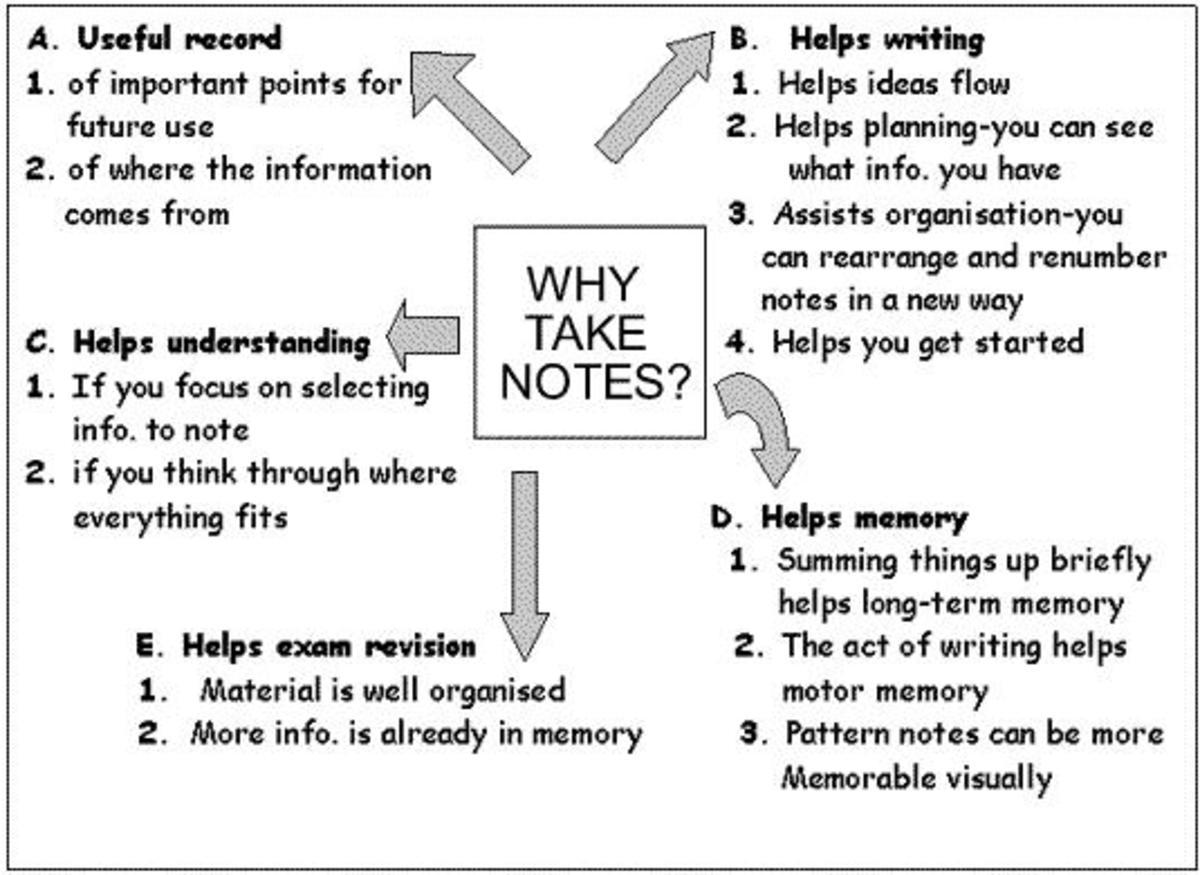 taking-notes-2
