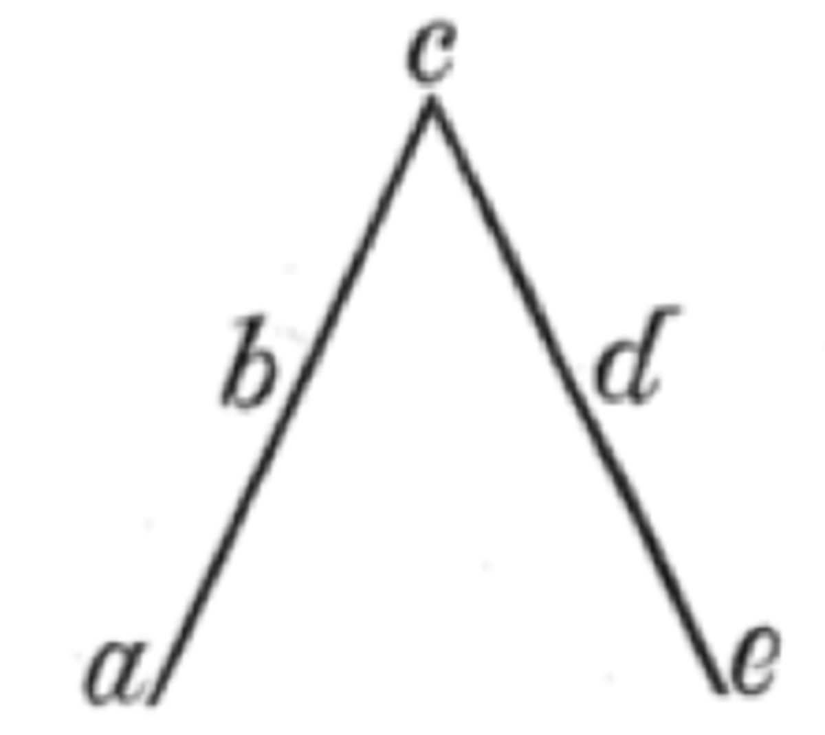 Freytag's Triangle (From the 1894 Edition of Technique of the Drama)