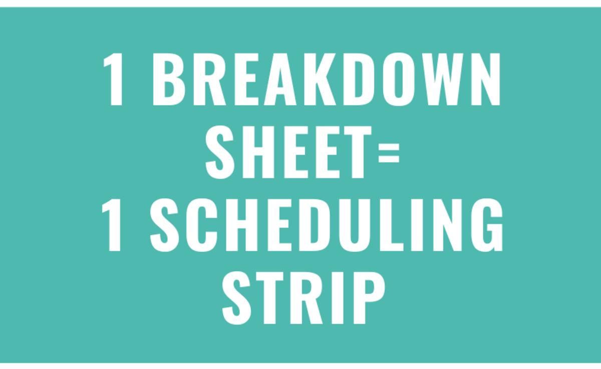 1 breakdown sheet is 1 scene is 1 strip